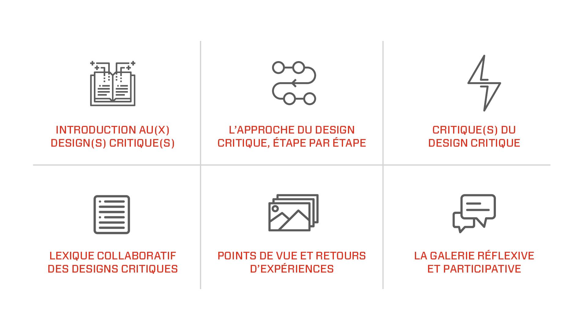 Architecture du module Design(s) Critique(s) : Introduction au(x) design(s) critique(s), L'approche du design critique - étape par étape, Critique(s) du design critique, Lexique collaboratif des designs critiques, Points de vue et retours d'expériences, Galerie réflexive et participative